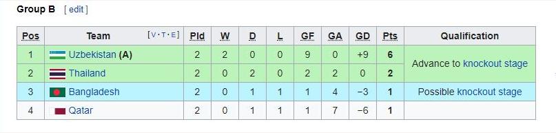 lịch thi đấu Asiad 2018, lịch thi đấu bóng đá Asiad, trực tiếp bóng đá, xem trực tiếp bóng đá, U23 Việt Nam, U23 Nhật Bản, U23 Việt Nam vs U23 Nhật Bản, trực tiếp Asiad